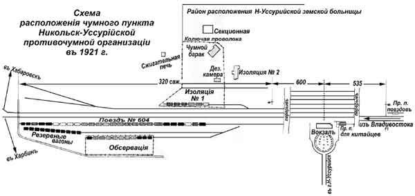 Рис. 33.8. Схема расположения чумного пункта Иикольск-Уссурийской противочумной организации